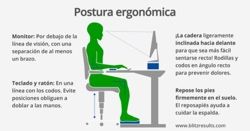 Postura Ergonómica